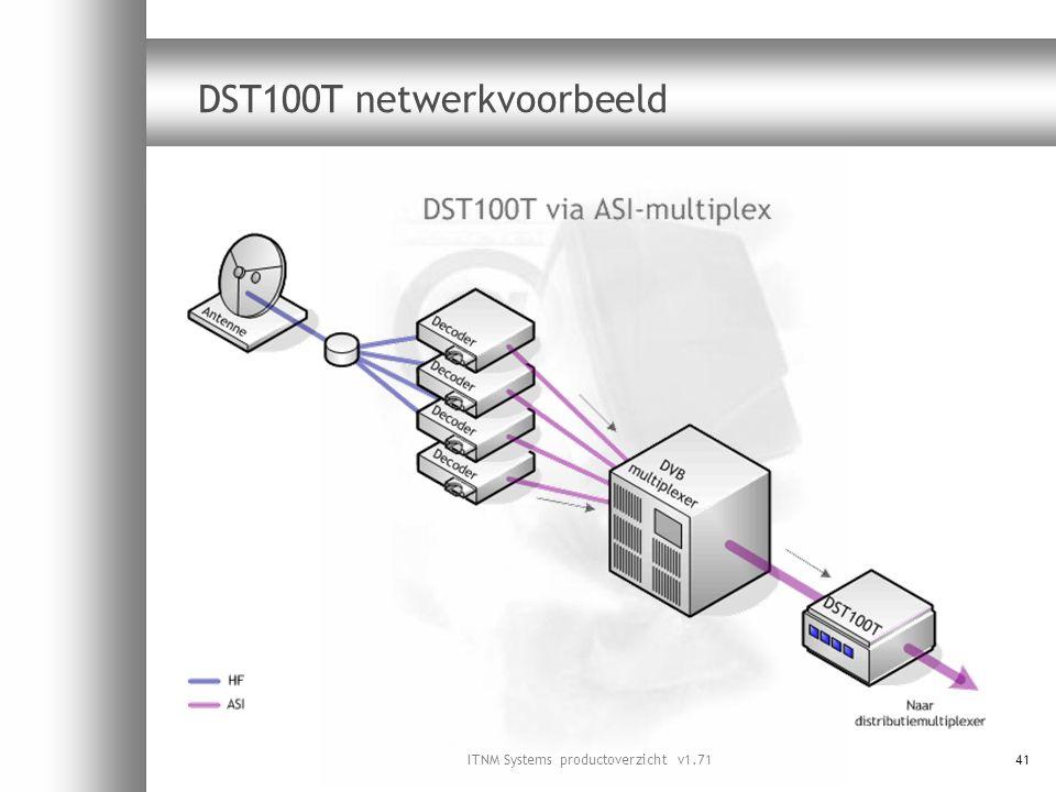 DST100T netwerkvoorbeeld