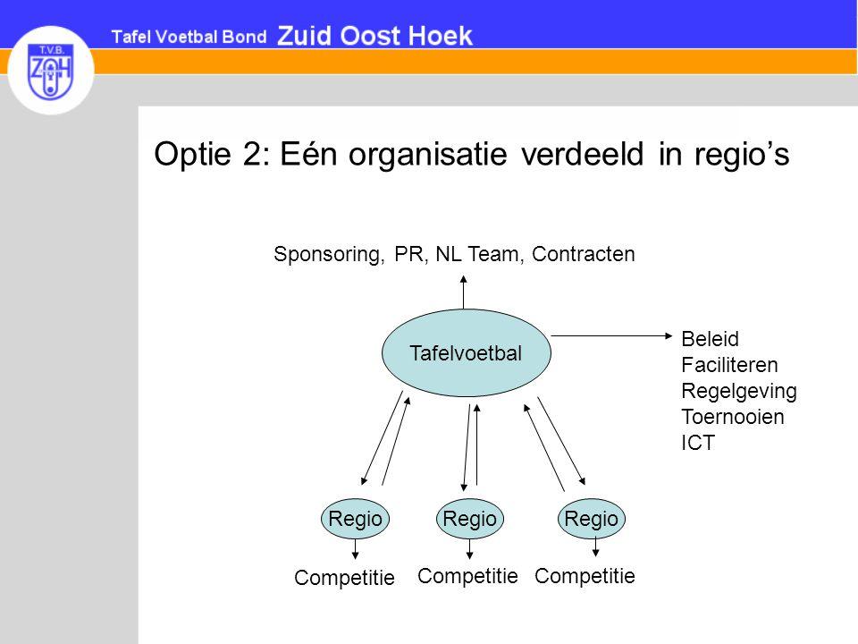 Optie 2: Eén organisatie verdeeld in regio's