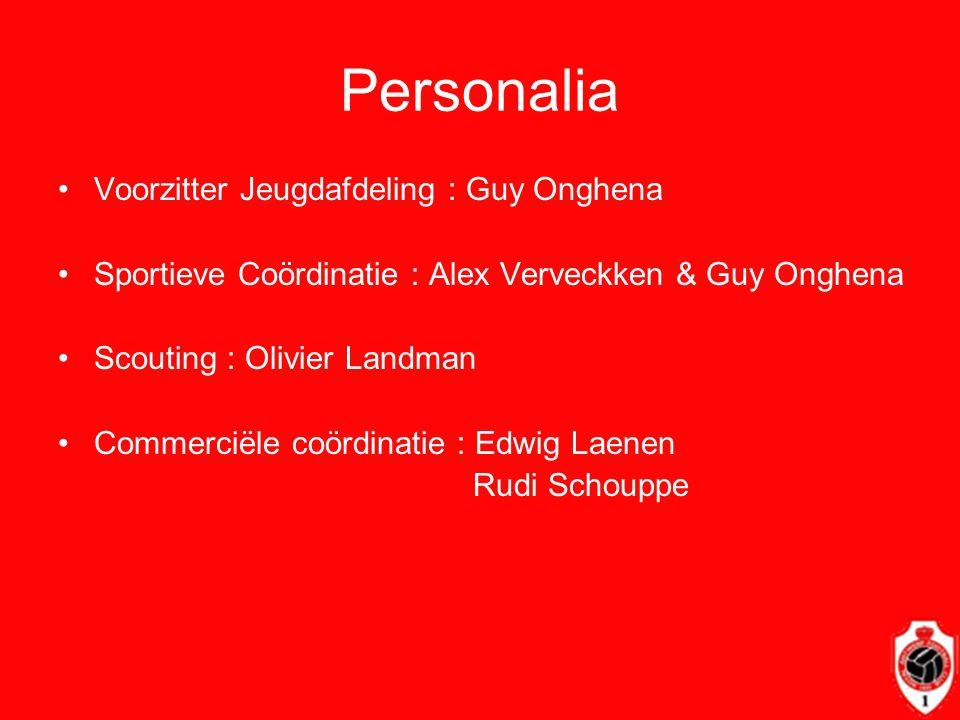 Personalia Voorzitter Jeugdafdeling : Guy Onghena