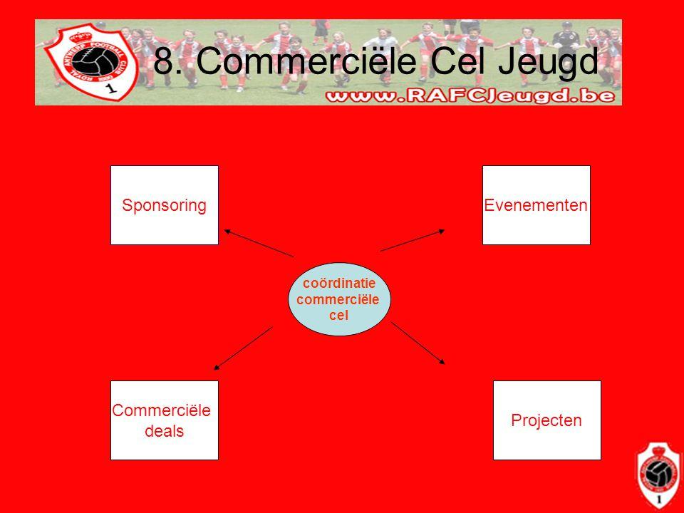8. Commerciële Cel Jeugd Sponsoring Evenementen Commerciële deals