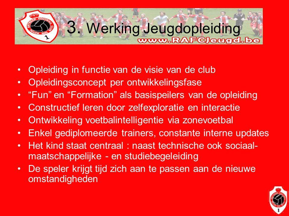 3. Werking Jeugdopleiding