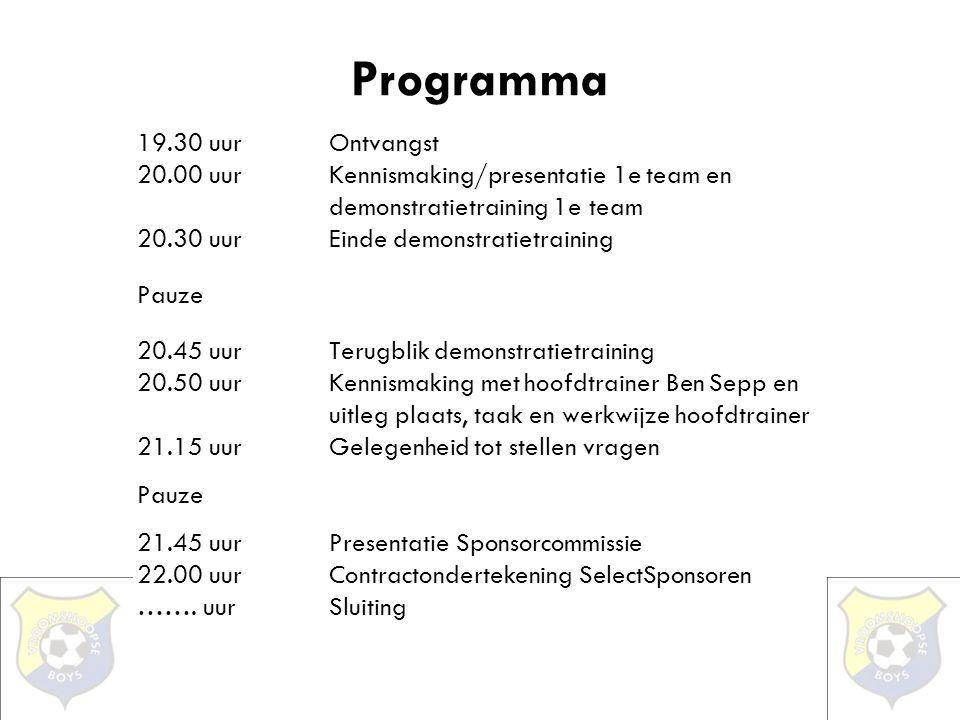 Programma 19.30 uur Ontvangst