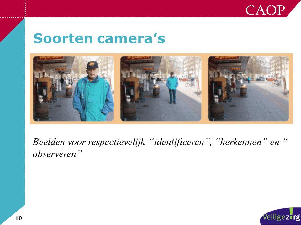 Soorten camera's Beelden voor respectievelijk identificeren , herkennen en observeren
