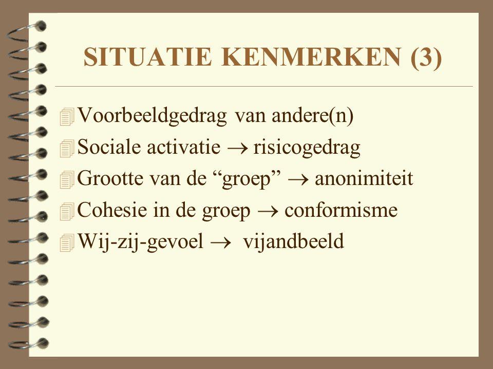 SITUATIE KENMERKEN (3) Voorbeeldgedrag van andere(n)