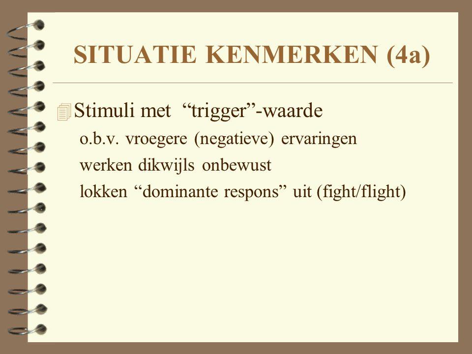SITUATIE KENMERKEN (4a)
