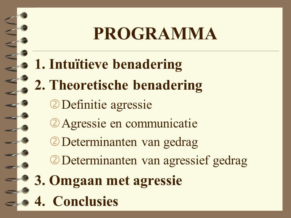 PROGRAMMA 1. Intuïtieve benadering 2. Theoretische benadering