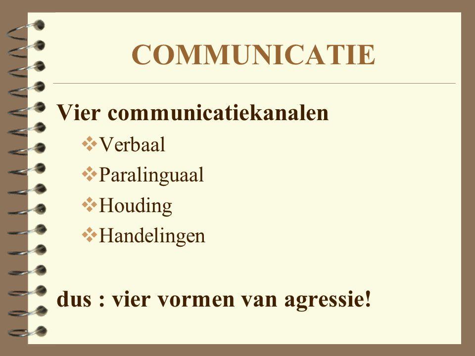 COMMUNICATIE Vier communicatiekanalen dus : vier vormen van agressie!