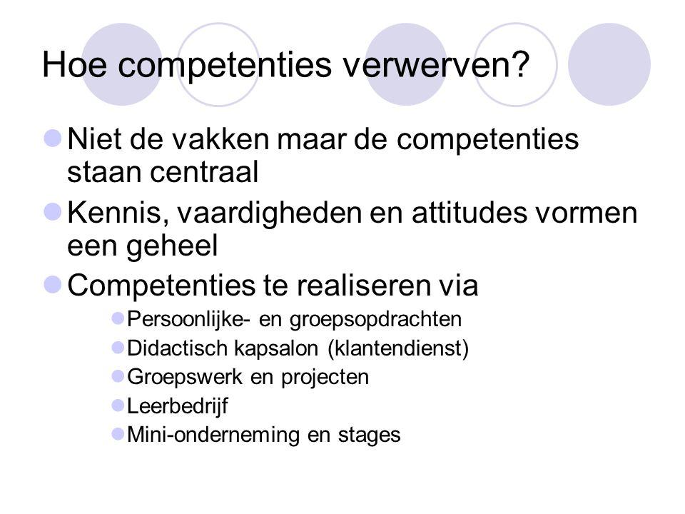 Hoe competenties verwerven