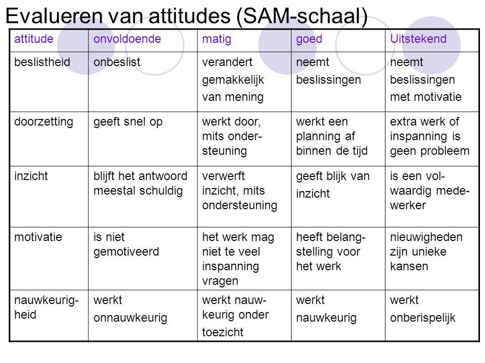 Evalueren van attitudes (SAM-schaal)