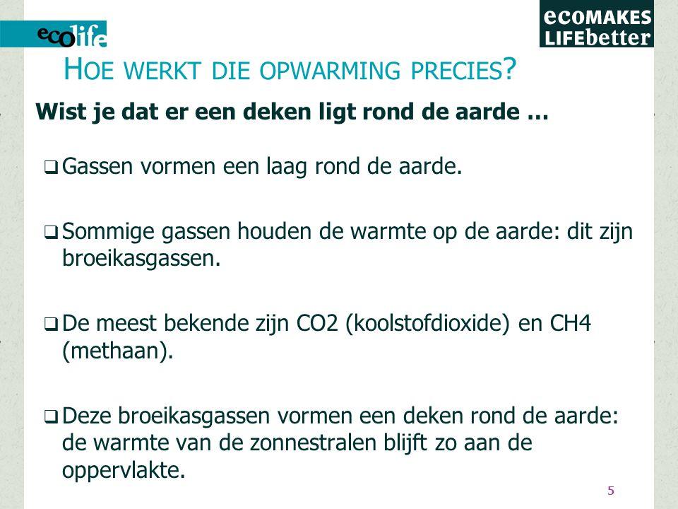 CO2 deken rond de aarde