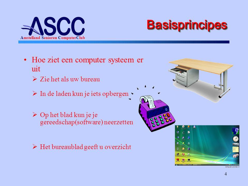 Basisprincipes Hoe ziet een computer systeem er uit
