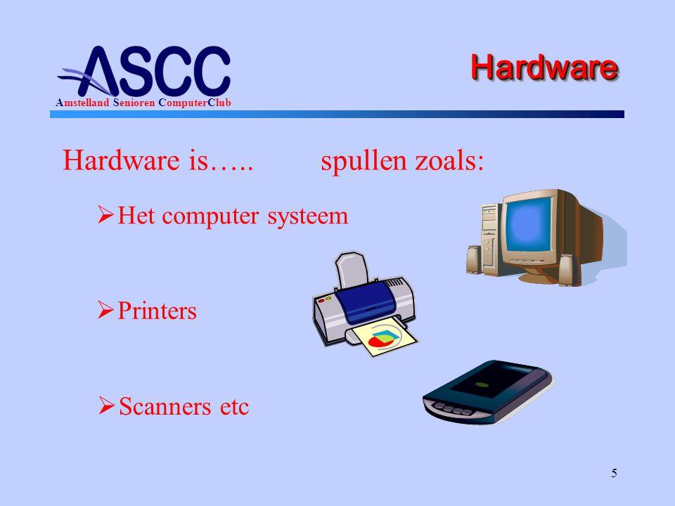 Hardware Hardware is….. spullen zoals: Het computer systeem Printers