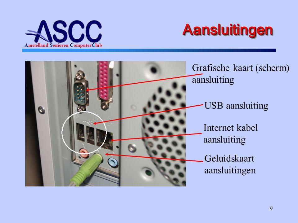 Aansluitingen Grafische kaart (scherm) aansluiting USB aansluiting