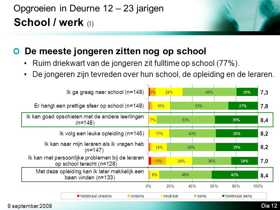 School / werk (I) Opgroeien in Deurne 12 – 23 jarigen