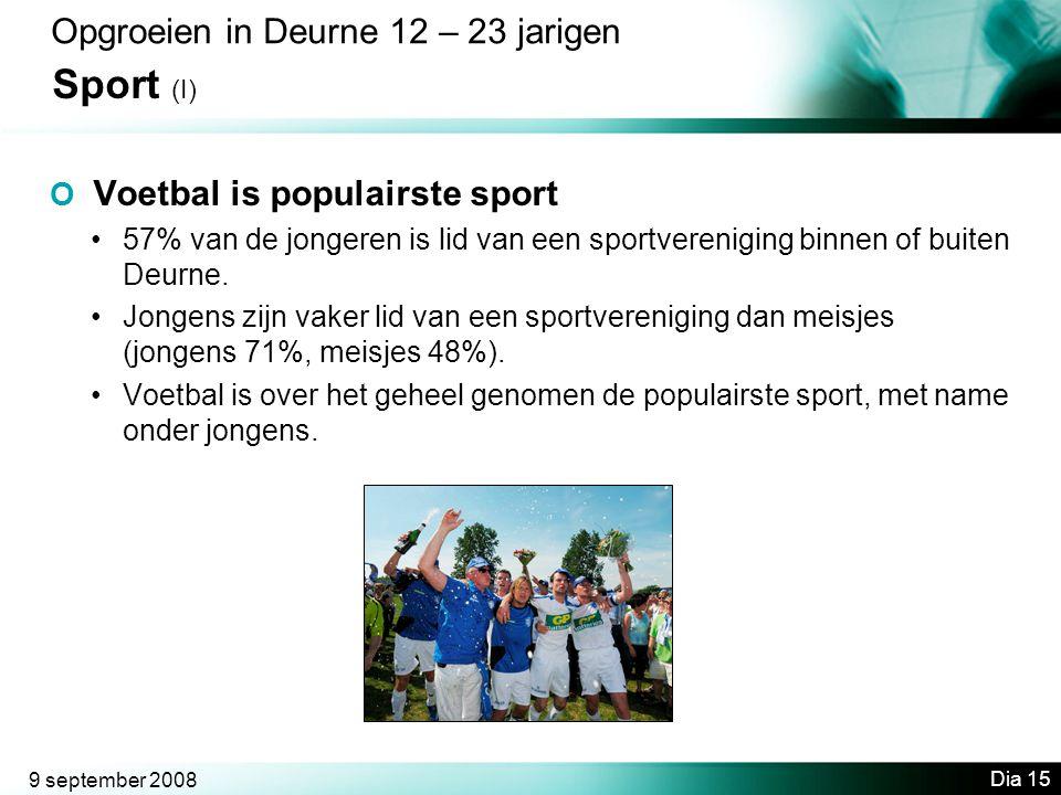Sport (I) Opgroeien in Deurne 12 – 23 jarigen