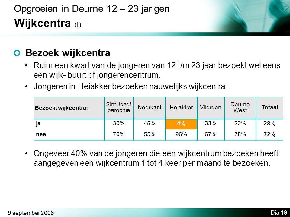 Wijkcentra (I) Opgroeien in Deurne 12 – 23 jarigen O Bezoek wijkcentra