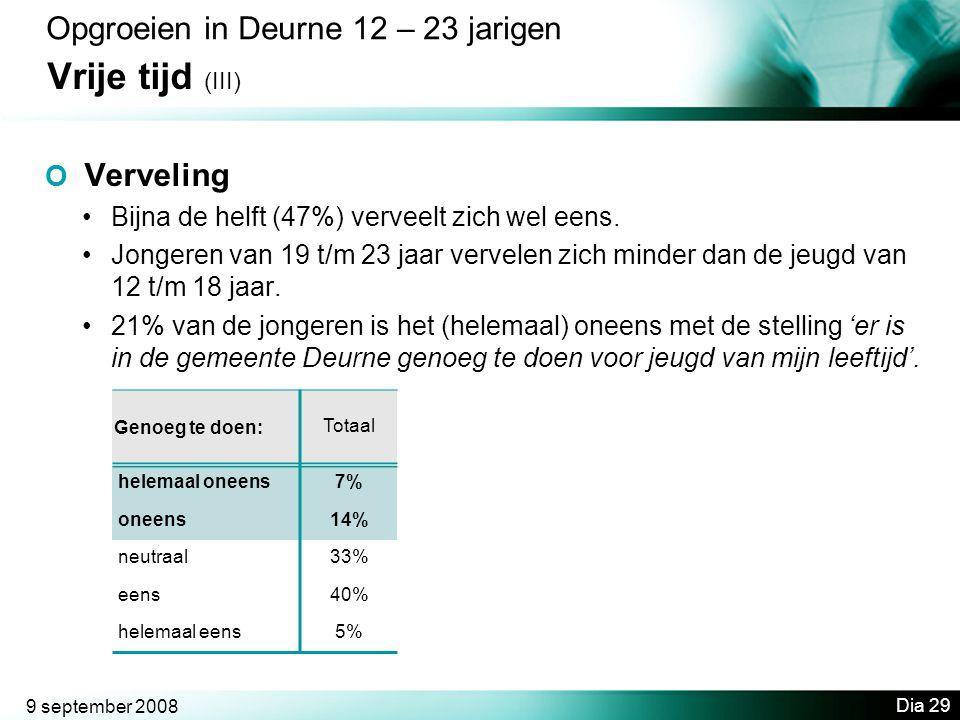 Vrije tijd (III) Opgroeien in Deurne 12 – 23 jarigen O Verveling