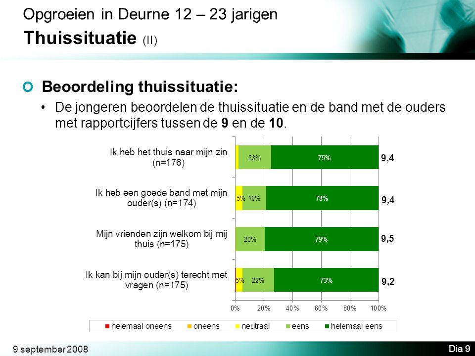 Thuissituatie (II) Opgroeien in Deurne 12 – 23 jarigen