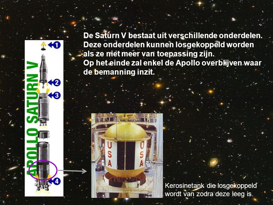 De Saturn V bestaat uit verschillende onderdelen.