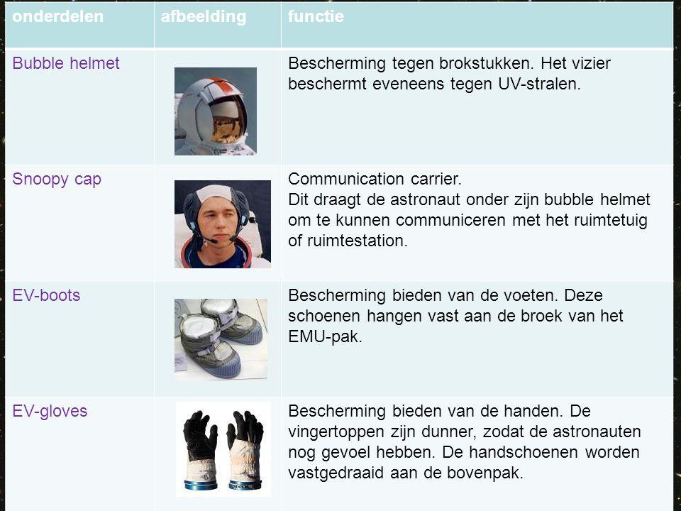 onderdelen afbeelding. functie. Bubble helmet. Bescherming tegen brokstukken. Het vizier beschermt eveneens tegen UV-stralen.