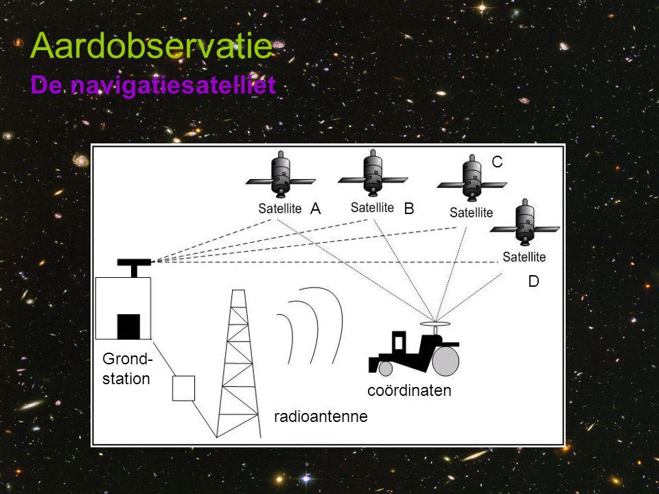 Aardobservatie De navigatiesatelliet C A B D Grond-station coördinaten