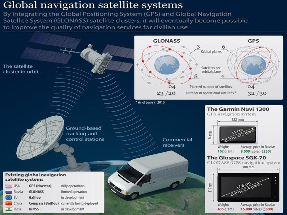 Aardobservatie De navigatiesatelliet