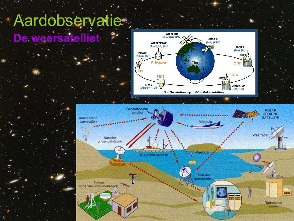 Aardobservatie De weersatelliet