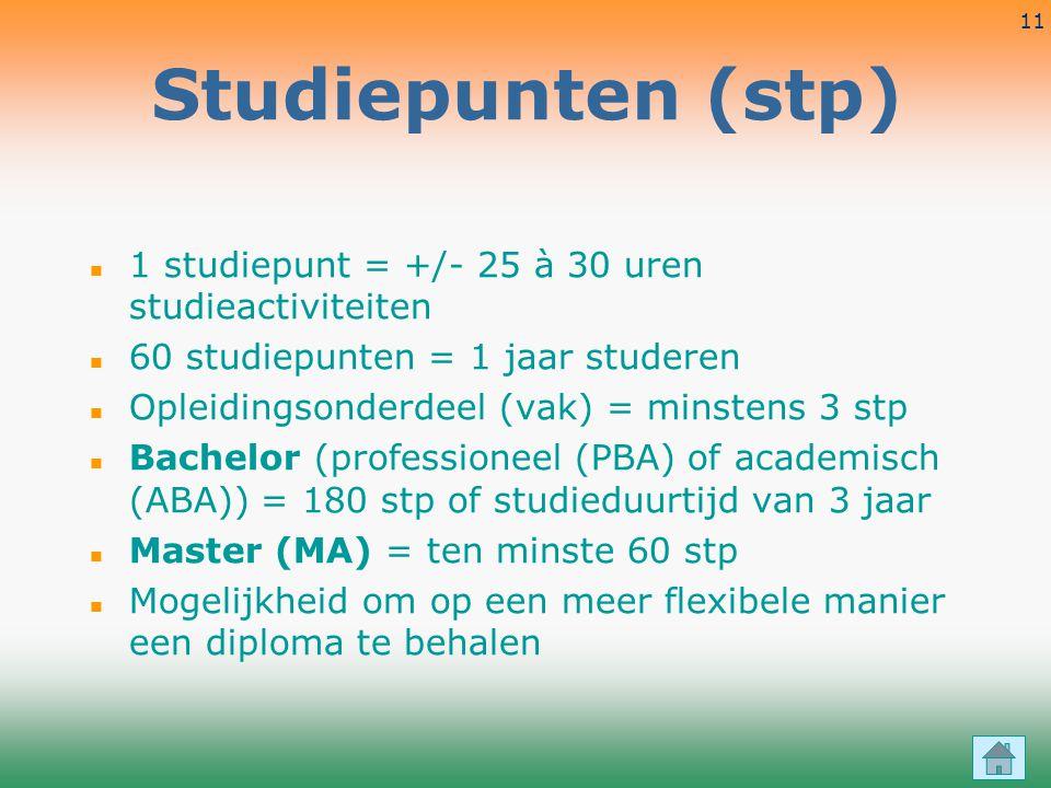 Studiepunten (stp) 1 studiepunt = +/- 25 à 30 uren studieactiviteiten