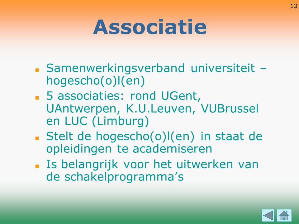 Associatie Samenwerkingsverband universiteit – hogescho(o)l(en)