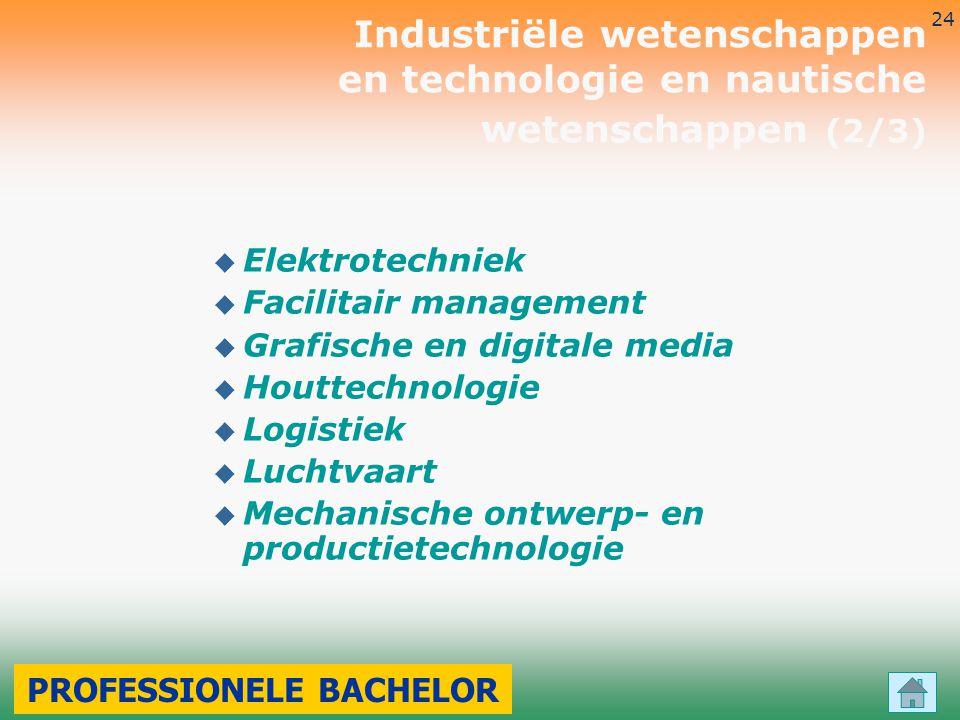 PROFESSIONELE BACHELOR