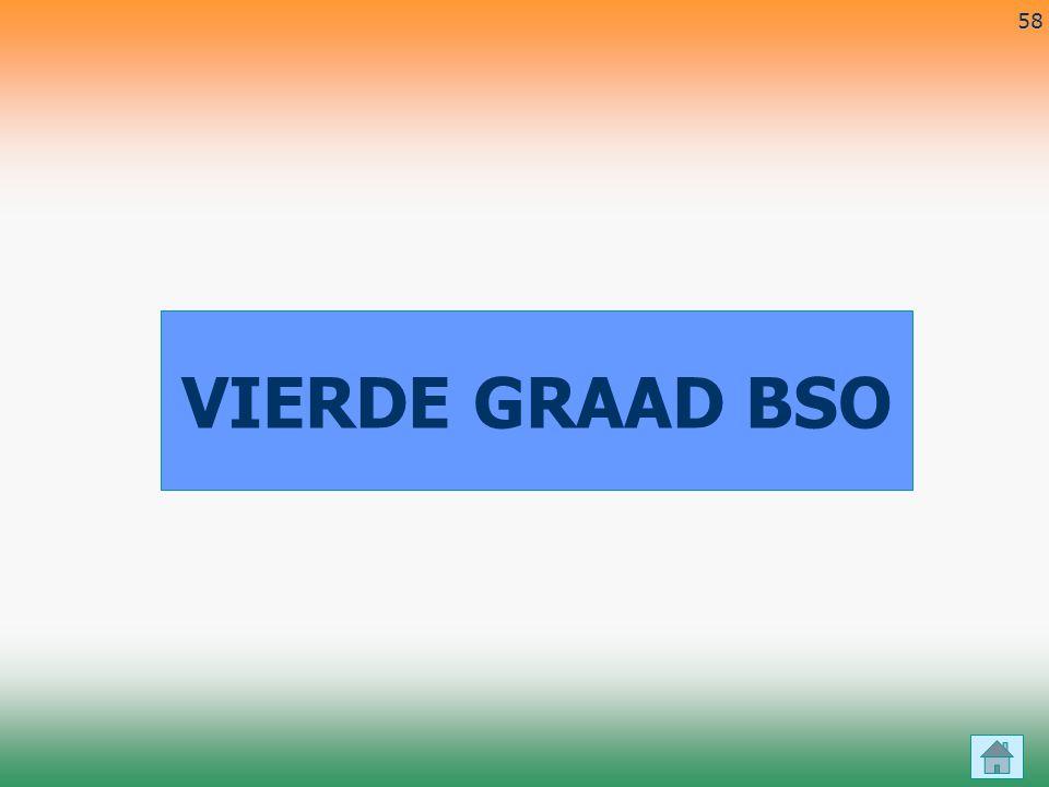 VIERDE GRAAD BSO