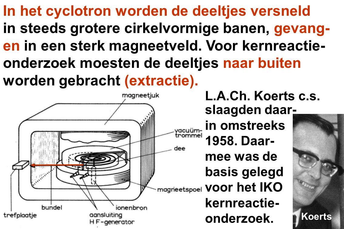 De versnelde deeltjes konden uit het magneetveld ontsnappen door aan de rand een verstoring aan te brengen. De aldus geëxtraheerde waaiervormig uittredende deeltjes werden optomagnetisch - d.m.v. collimatoren, quadrupool- en buigmagneten - een nette evenwijdige bundel, de externe cyclotron bundel, die omstreeks 1963 nog werd verbeterd.