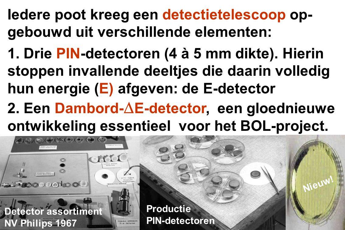 De detectortelescoop Damborddetector } PIN-detectoren