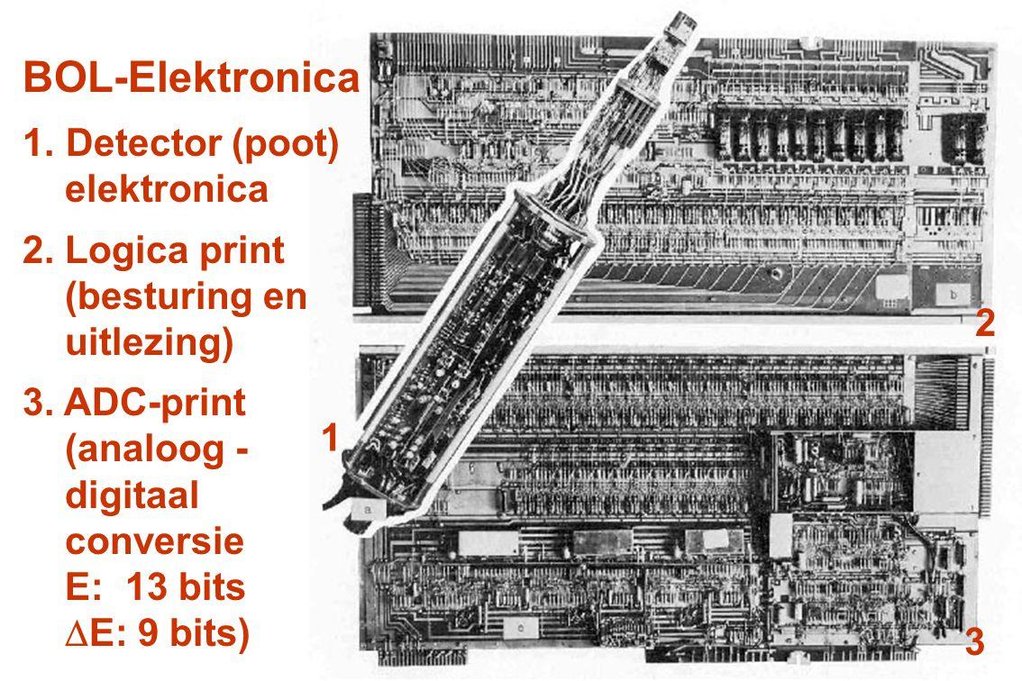 Dubbele Elektronica-ton