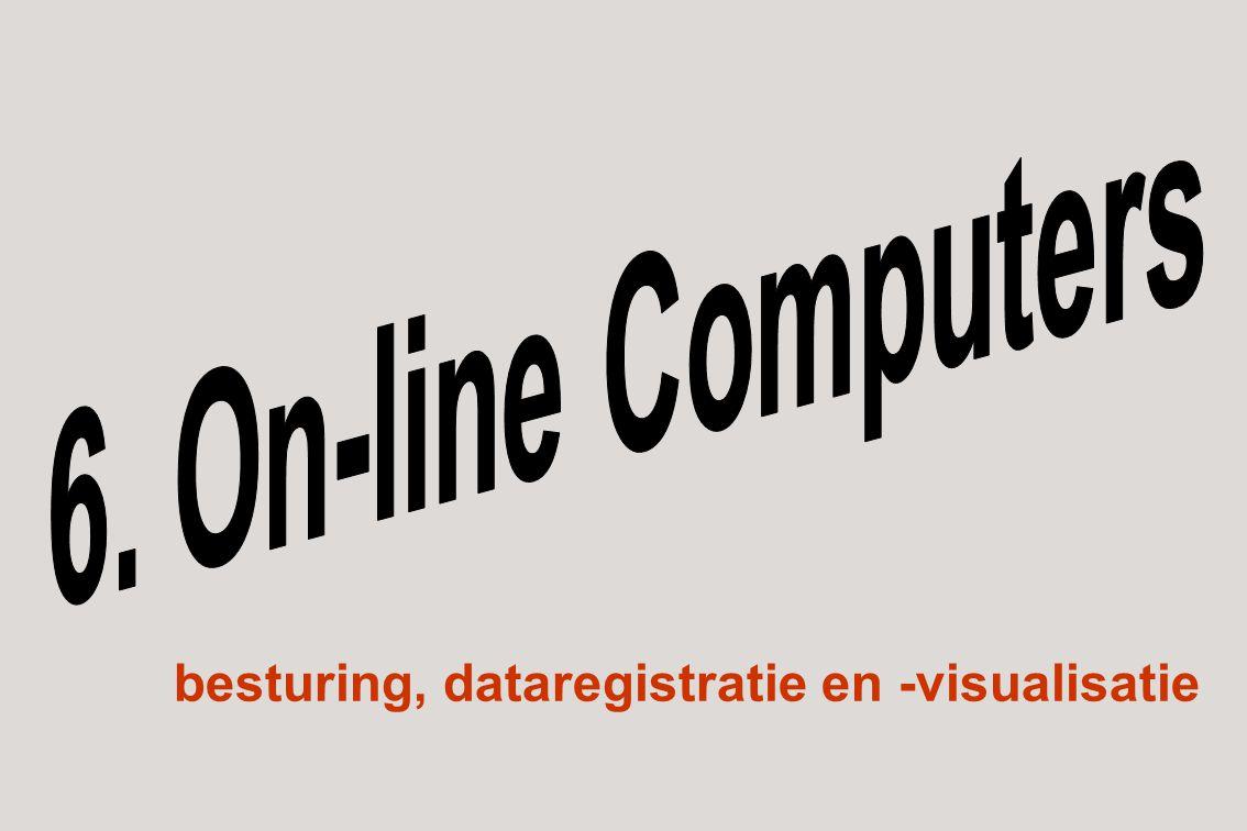 Dataverzameling en registratie