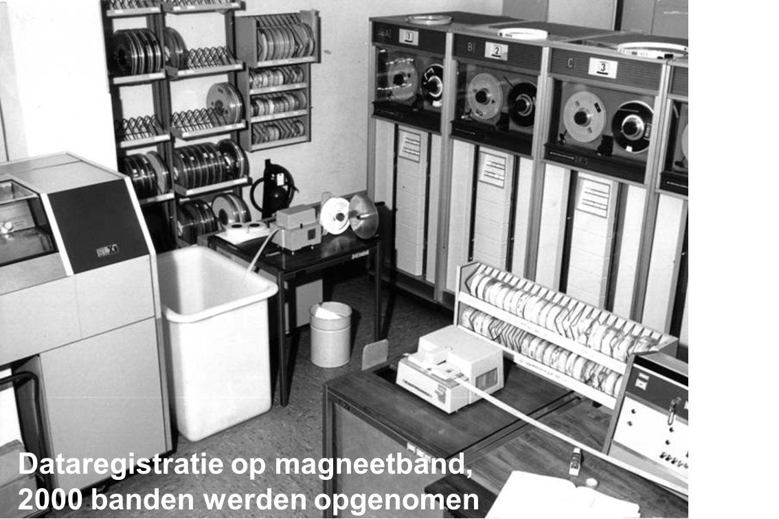EL-X8 Reken- en geheugenkasten C O M P U T E R Console Papierbandlezer