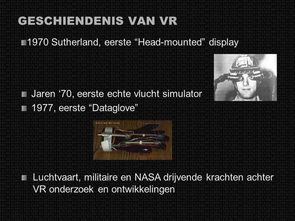 GESCHIENDENIS VAN VR 1970 Sutherland, eerste Head-mounted display