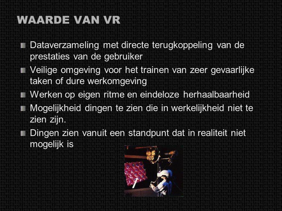 WAARDE VAN VR Dataverzameling met directe terugkoppeling van de prestaties van de gebruiker.