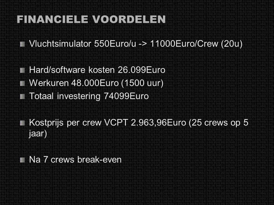 FINANCIELE VOORDELEN Vluchtsimulator 550Euro/u -> 11000Euro/Crew (20u) Hard/software kosten 26.099Euro.
