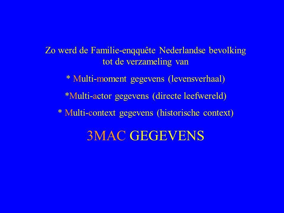 Zo werd de Familie-enqquête Nederlandse bevolking tot de verzameling van