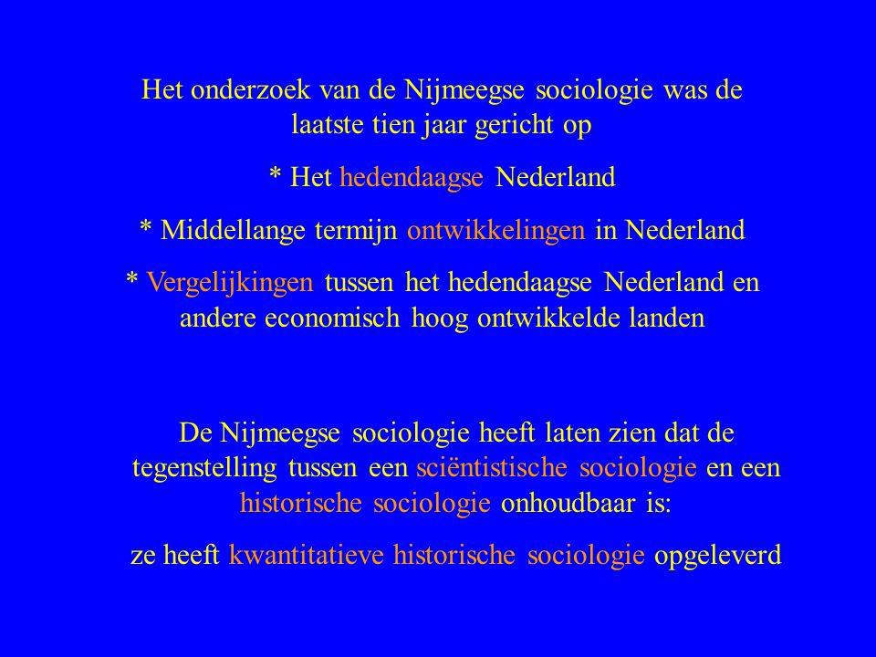 * Het hedendaagse Nederland