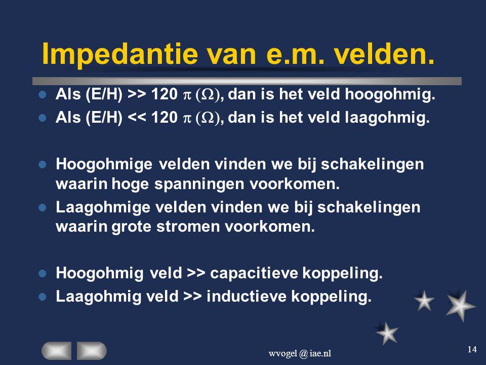Impedantie van e.m. velden.