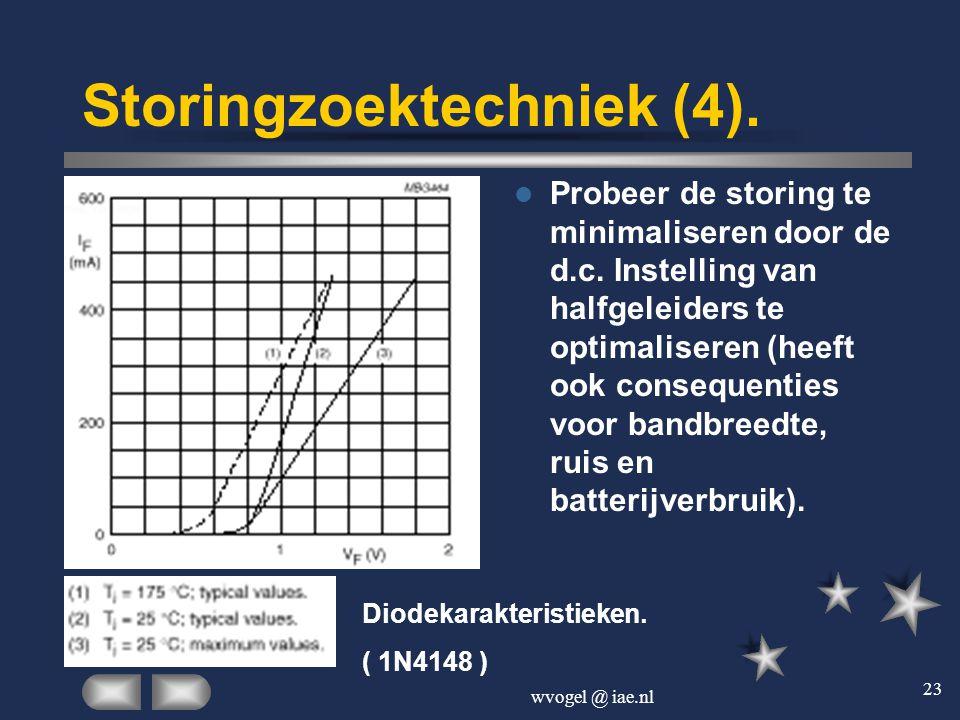 Storingzoektechniek (4).