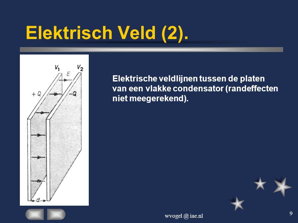 Elektrisch Veld (2). Elektrische veldlijnen tussen de platen