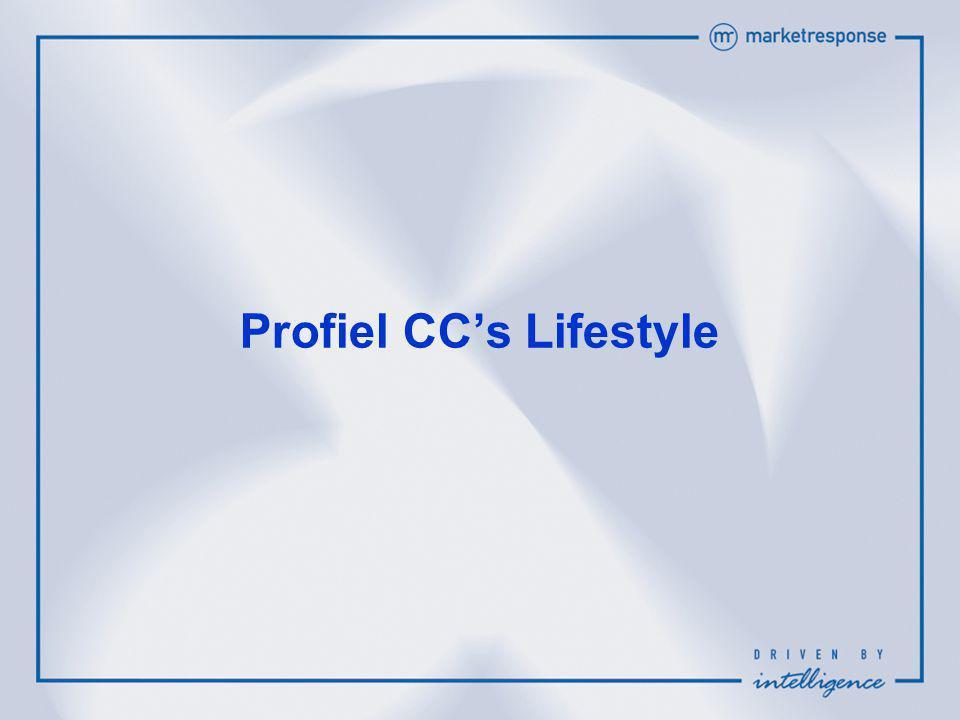 Profiel CC's Lifestyle