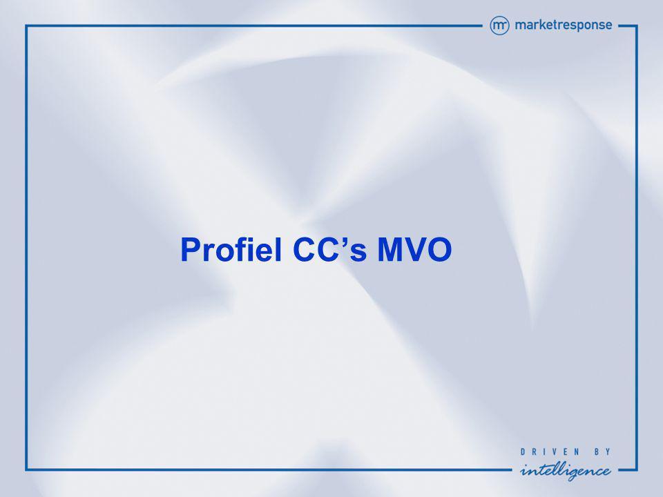 Profiel CC's MVO