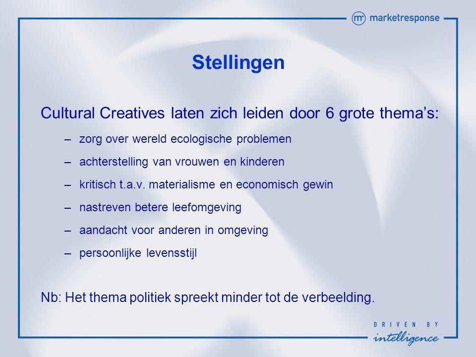 Stellingen Cultural Creatives laten zich leiden door 6 grote thema's:
