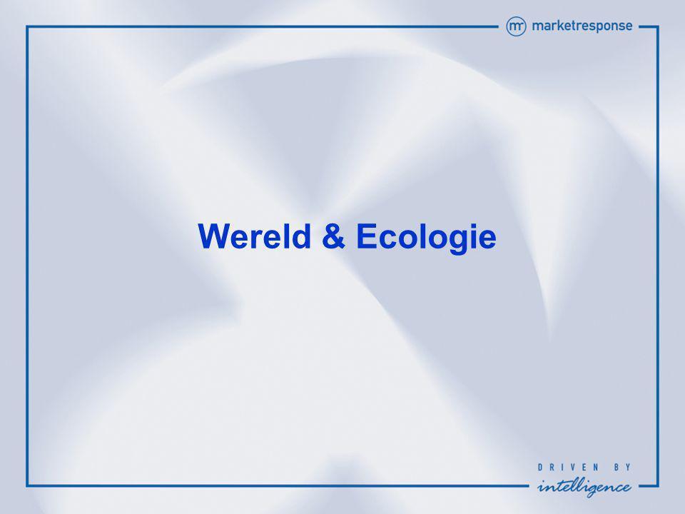 Wereld & Ecologie