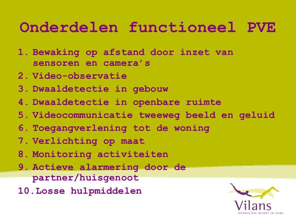 Onderdelen functioneel PVE