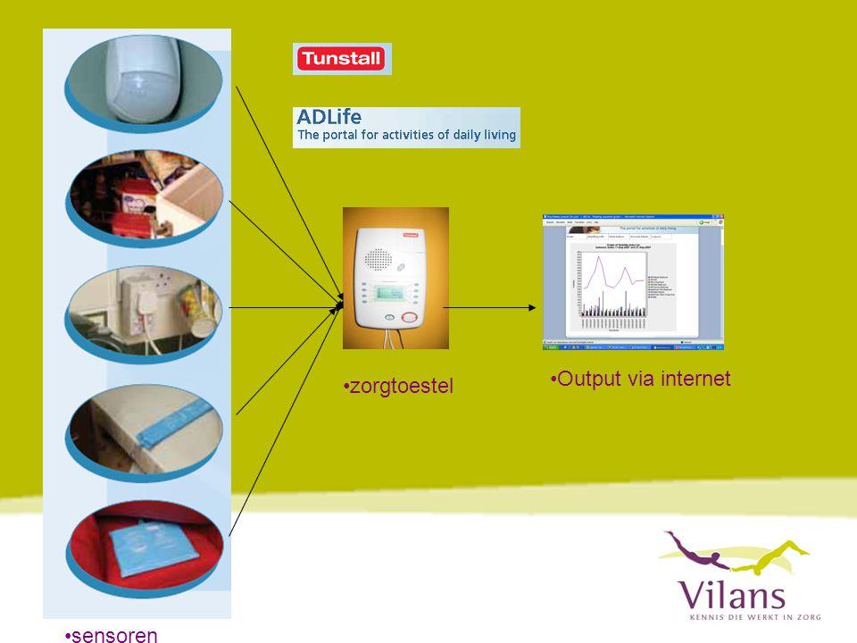 Output via internet zorgtoestel sensoren